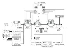 ambulance wiring schematics wiring diagram libraries mccoy miller ambulance wiring diagrams genes full text diagrammedium size of mccoy miller ambulance wiring