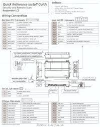 viper 5901 installation diagram wiring diagrams data viper 5901 wiring diagram wiring diagram for you u2022 audiovox remote start wiring diagram viper 5901 installation diagram
