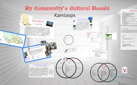 My Community's Cultural Mosaic by Ivy Porter