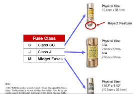 Fuse Dimensions Wiring Diagrams