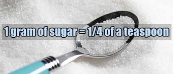how many teaspoons in a gram of sugar