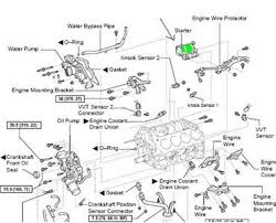 solved 2004 toyota sequoia wiring diagram for reverse fixya i tohought i ansewred this question yesterday here below a diagram where you can it