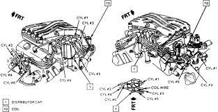 v engine diagram image wiring diagram i have a 1991 chevy camaro rs 3 1 liter v6 for the last on 3 1