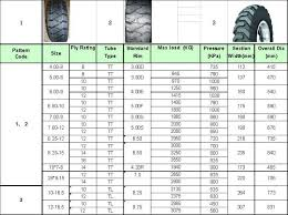 China Manufacturer Solid Forklift Tire 28x9 15 8 15x15 Buy Forklift Tire 28x9 15 Forklift Tire 28x9 15 In China Tire For Sale Product On Alibaba Com
