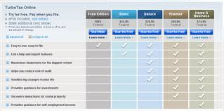 Turbotax Online Income Tax Preparation Software Review
