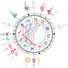 Richard Ramirez Natal Chart Mbti Type Zodiac Birthday
