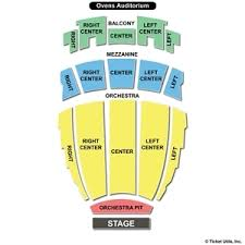 Ovens Auditorium Seating Chart With Seat Numbers