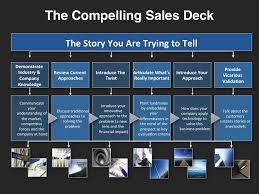 Go To Market Strategy Planning Template Marketing Businessesm