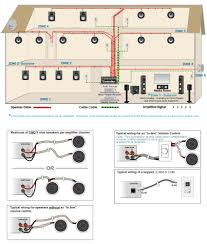 elan volume control wiring diagram with example pics 31102 Whole House Audio System Wiring Diagram full size of wiring diagrams elan volume control wiring diagram with template pictures elan volume control Multi Room Audio System Wiring