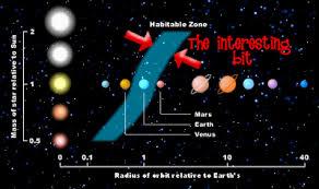 1. <b>Earth</b> and <b>Mars</b> Stats - Mission to <b>Mars</b> at VSSEC