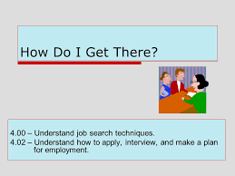 how to do job search how do i get there 4 00 understand job search techniques