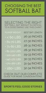 Softball Bat Length And Weight Chart Selecting The Best Softball Bat Guide Sports Feel Good Stories
