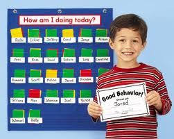 How Am I Doing Chart How Am I Doing Today Chart Work Related Classroom