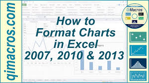 Excel Chart Tutorial Youtube How To Format Charts In Excel 2007 2010 And 2013