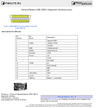 15 pin gm wiring harness diagram wiring library general motors gm obd ii diagnostic interface diagram