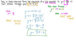 equation of parallel lines