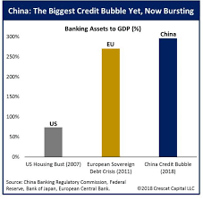E4 Pay Chart 2011 Biggest Bubbles Yet Stocks Big Bubbles Bear Investors