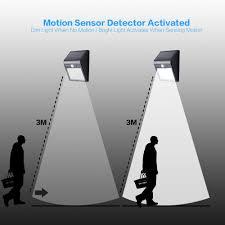 Wholesale Outdoor LED Security Light  Solar Powered From ChinaSolar Powered Outdoor Security Light Motion Detection