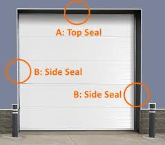 garage door side sealSectional Steel Doors  jacorinccom
