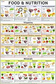 Buy Food Vitamin Chart Book Online At Low Prices In India