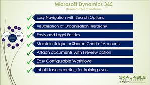 Microsoft Dynamics 365 Features For Finance And Accounting