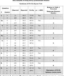 Table 4 From Response To Cross And Saxes A Critique Of The