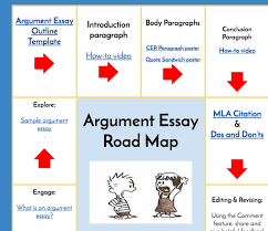 nicole beardsley on an argumentative writing hyperdoc  nicole beardsley on an argumentative writing hyperdoc that can easily be modified w your own content t co 5ydleai63y tsgivets