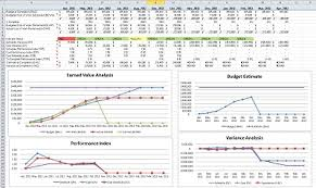 Best Photos Of Earned Value Management Templates Earned