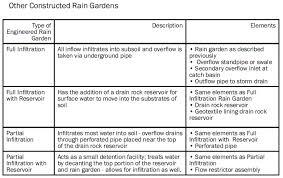 individual development plan examples individual professional development plan individual professional