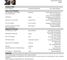 Child Acting Resume Template No Experience 11 Acting Resume