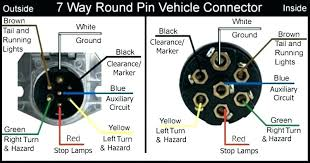 7 pin trailer wiring color code 7 prong trailer wiring harness pin wiring diagram 7 pin trailer plug ford 7 pin trailer wiring pin wiring diagram