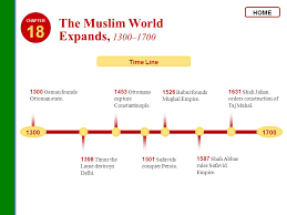 Mughal Empire Timeline Chart 18 The Muslim World Expands 1300 Ppt Download