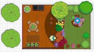 Small Picture Planning to redesign your yard Heres the top free landscape