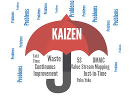 What Is Kaizen 100 Effective