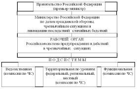 Реферат Организационная структура Министерства по чрезвычайным  Организационная структура Министерства по чрезвычайным ситуациям России