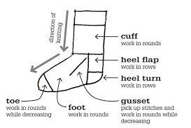 Knitting Sock Measurement Chart Rye Light Socks By Tin Can Knits