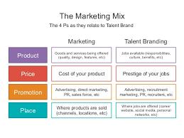 talent brand 9 product price promotion place sales manager jobs talent acquisition manager job description