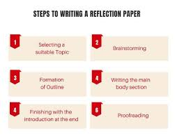 By definition, a reflection paper refers to an essay of an individual's thoughts and analysis concerning what some has read (book), watched (movie) or experienced (incident). A Guide To Reflection Paper And How To Write One Total Assignment Help