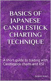 Japanese Candlestick Charting Techniques Download Pdf Download Free Pdf Basics Of Japanese Candlestick
