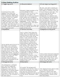 Newspaper Story Template Newspaper Story Template Book Newspaper Feature Story Template