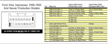 ford explorer radio wiring diagram wiring diagram 1996 ranger radio wire diagram wiring diagrams