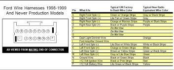 1996 ford explorer radio wiring diagram wiring diagram 1996 ranger radio wire diagram wiring diagrams