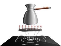 Варочная поверхность для кофемана