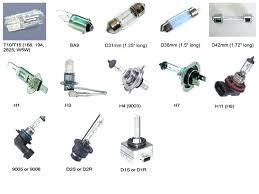 Car Bulb Types Chart Types Of Bulbs For Cars Agricular Info