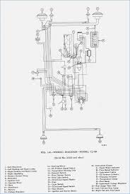73 jeep cj5 wiring diagram realestateradio us 1973 jeep cj5 wiring diagram car wiring 1965 cj3b wiring diagrams jeep cj5 fuel gauge