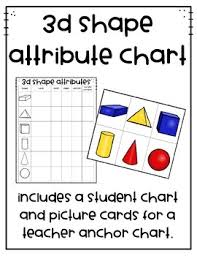 Attribute Chart 3d Shape Attribute Chart