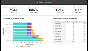 Sales Analysis Sales Analytics Tools Sales Analysis Dashboards Zoho Reports 18