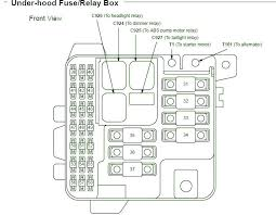 2007 hyundai elantra fuse box diagram new dodge journey 2014 2017 Hyundai Elantra Fuse Box Location 2007 hyundai elantra fuse box diagram unique 2006 hyundai elantra radio wiring diagram remarkable s best