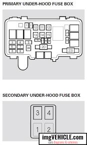 honda pilot i fuse box diagrams schemes vehicle com honda pilot i fuse box under hood fuse box
