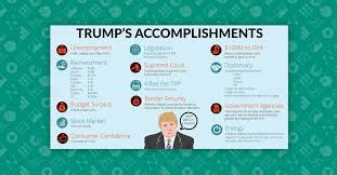 President Obama Accomplishments Chart Fact Check Everything Donald Trump Has Accomplished In Just